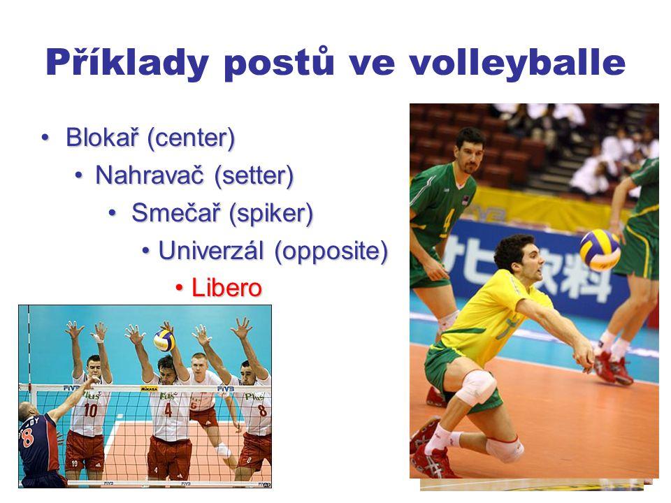 Příklady postů ve volleyballe Blokař (center)Blokař (center) Nahravač (setter)Nahravač (setter) Smečař (spiker) Smečař (spiker) Univerzál (opposite)Univerzál (opposite) LiberoLibero