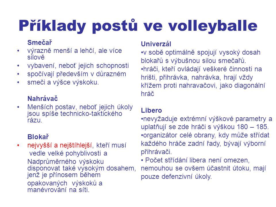 Příklady postů ve volleyballe Smečař výrazně menší a lehčí, ale více silově vybavení, neboť jejich schopnosti spočívají především v důrazném smeči a výšce výskoku.