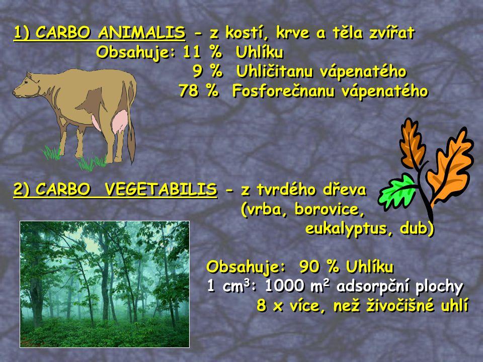 2) CARBO VEGETABILIS - z tvrdého dřeva (vrba, borovice, eukalyptus, dub) Obsahuje: 90 % Uhlíku 1 cm 3 : 1000 m 2 adsorpční plochy 8 x více, než živoči