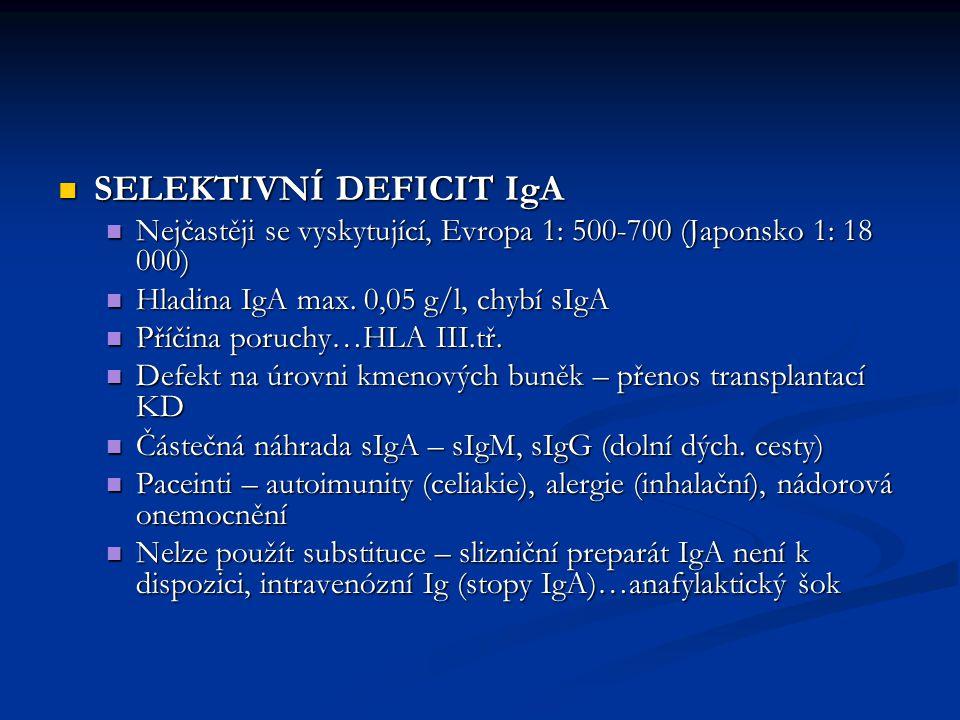 SELEKTIVNÍ DEFICIT IgA SELEKTIVNÍ DEFICIT IgA Nejčastěji se vyskytující, Evropa 1: 500-700 (Japonsko 1: 18 000) Nejčastěji se vyskytující, Evropa 1: 5