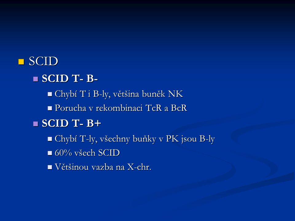 SCID SCID SCID T- B- SCID T- B- Chybí T i B-ly, většina buněk NK Chybí T i B-ly, většina buněk NK Porucha v rekombinaci TcR a BcR Porucha v rekombinac