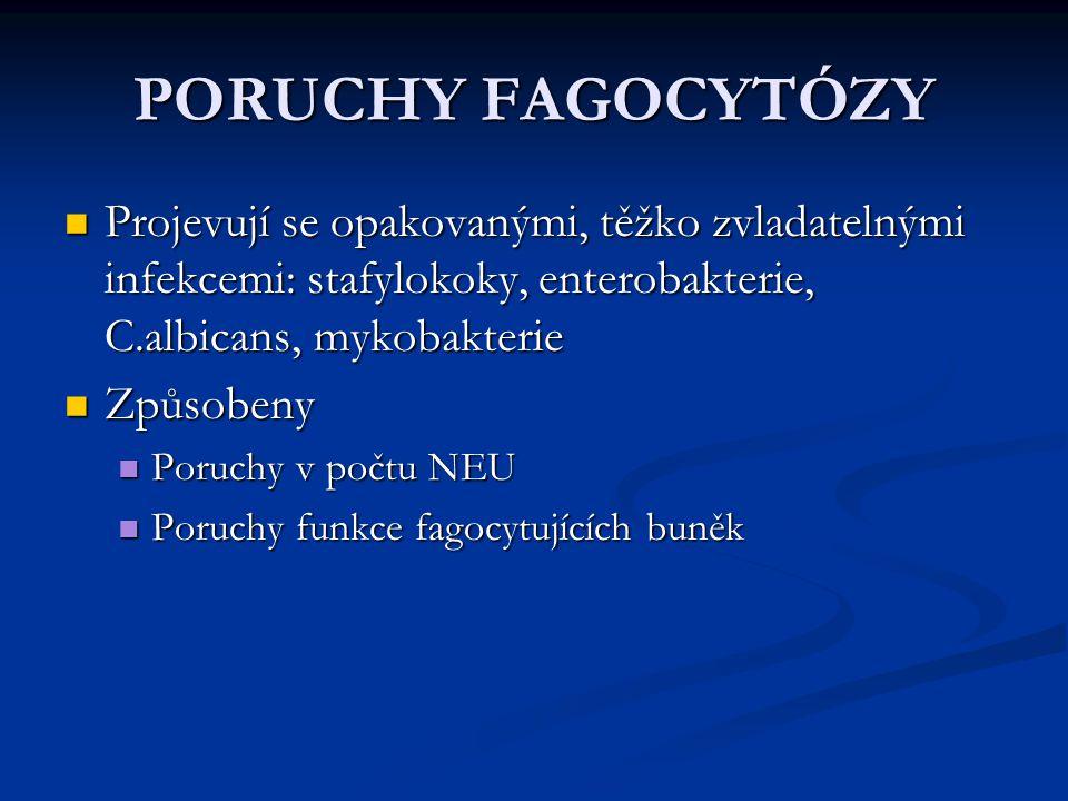 PORUCHY FAGOCYTÓZY Projevují se opakovanými, těžko zvladatelnými infekcemi: stafylokoky, enterobakterie, C.albicans, mykobakterie Projevují se opakova