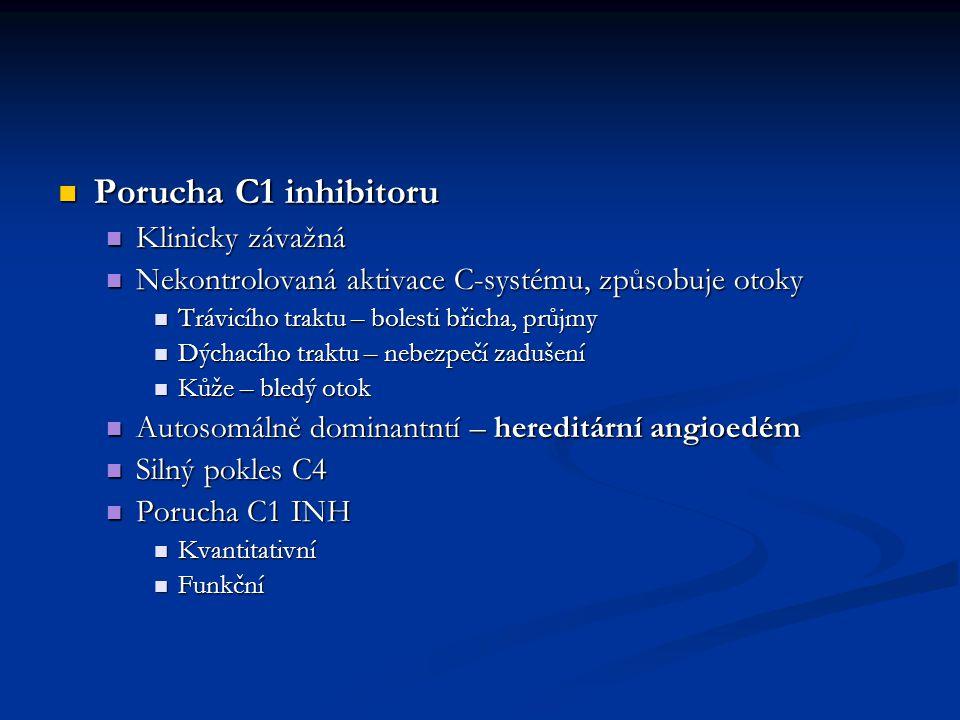 Porucha C1 inhibitoru Porucha C1 inhibitoru Klinicky závažná Klinicky závažná Nekontrolovaná aktivace C-systému, způsobuje otoky Nekontrolovaná aktiva