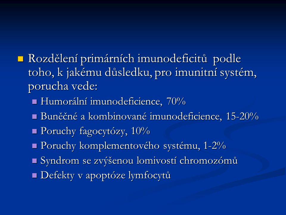 Rozdělení primárních imunodeficitů podle toho, k jakému důsledku, pro imunitní systém, porucha vede: Rozdělení primárních imunodeficitů podle toho, k