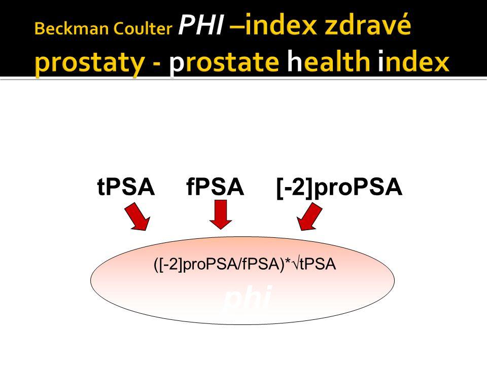 tPSA[-2]proPSAfPSA ([-2]proPSA/fPSA)*√tPSA phi