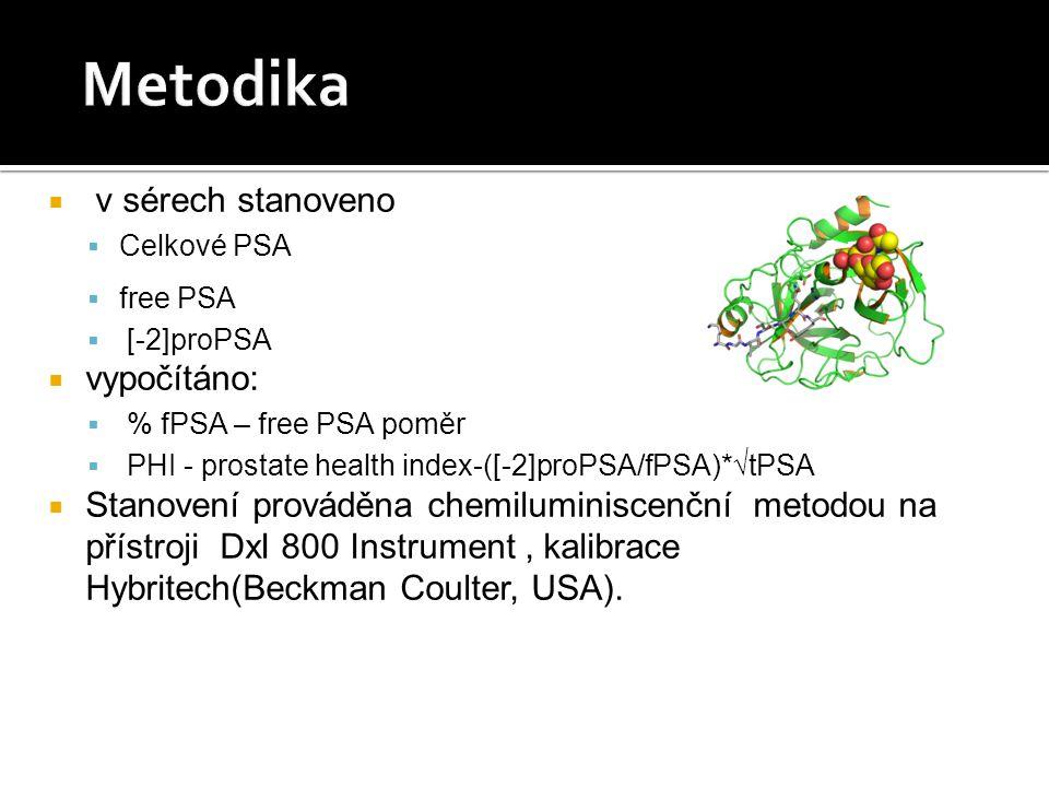  v sérech stanoveno  Celkové PSA  free PSA  [-2]proPSA  vypočítáno:  % fPSA – free PSA poměr  PHI - prostate health index-([-2]proPSA/fPSA)*√tP