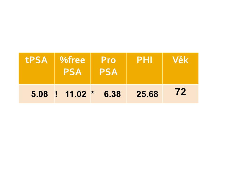tPSA%free PSA Pro PSA PHIVěk 5.08! 11.02* 6.38 25.68 72