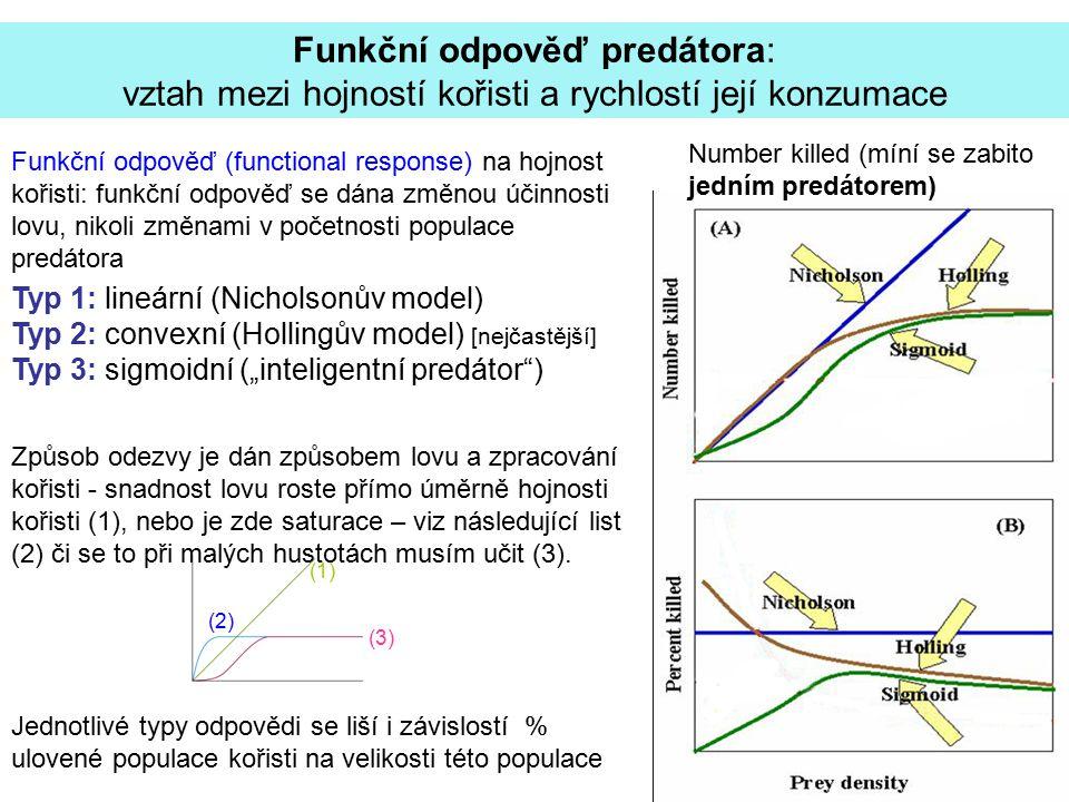 Funkční odpověď predátora: vztah mezi hojností kořisti a rychlostí její konzumace Typ 1: lineární (Nicholsonův model) Typ 2: convexní (Hollingův model
