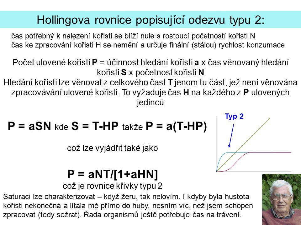 čas potřebný k nalezení kořisti se blíží nule s rostoucí početností kořisti N čas ke zpracování kořisti H se nemění a určuje finální (stálou) rychlost