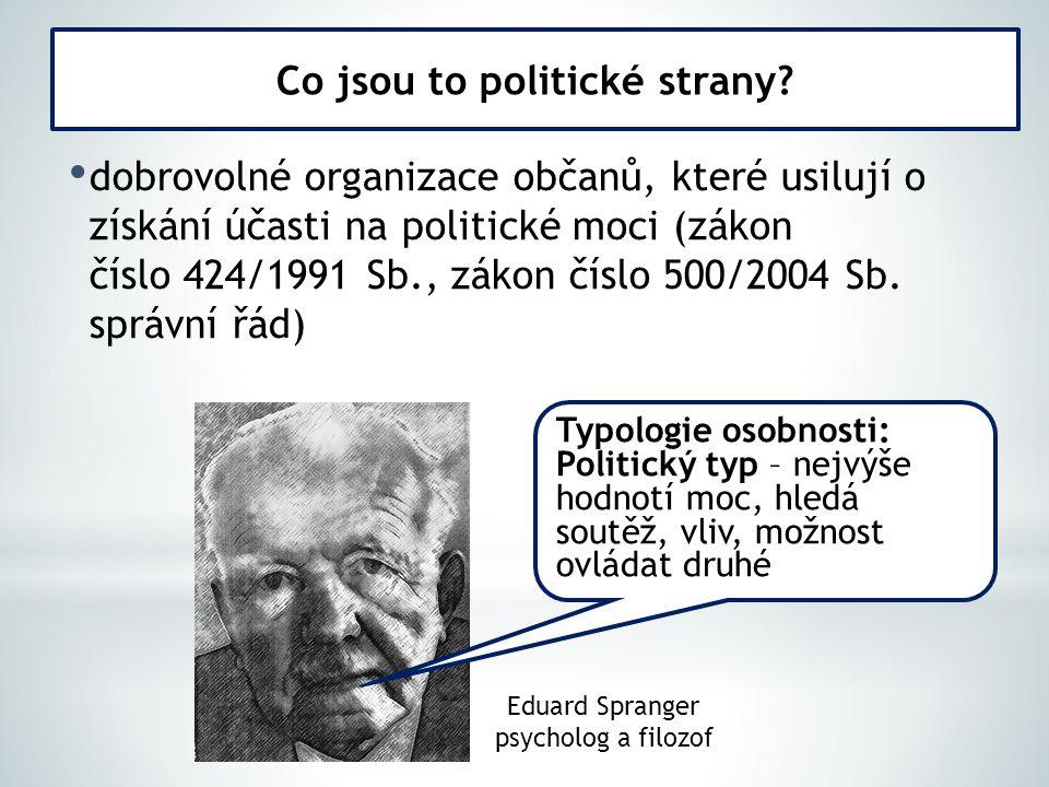 dobrovolné organizace občanů, které usilují o získání účasti na politické moci (zákon číslo 424/1991 Sb., zákon číslo 500/2004 Sb.