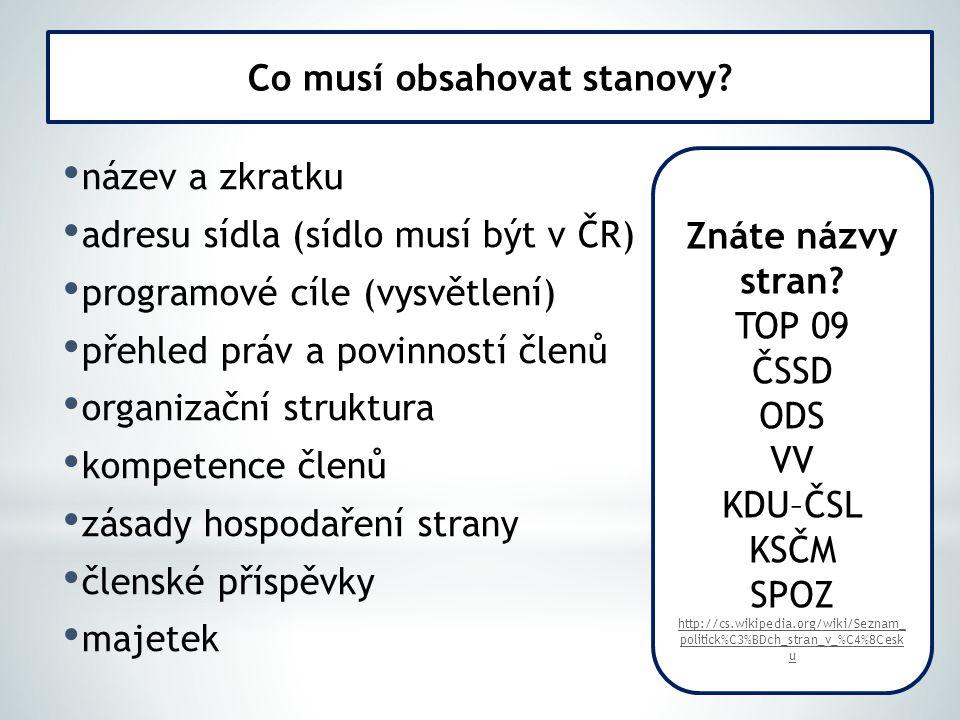 název a zkratku adresu sídla (sídlo musí být v ČR) programové cíle (vysvětlení) přehled práv a povinností členů organizační struktura kompetence členů