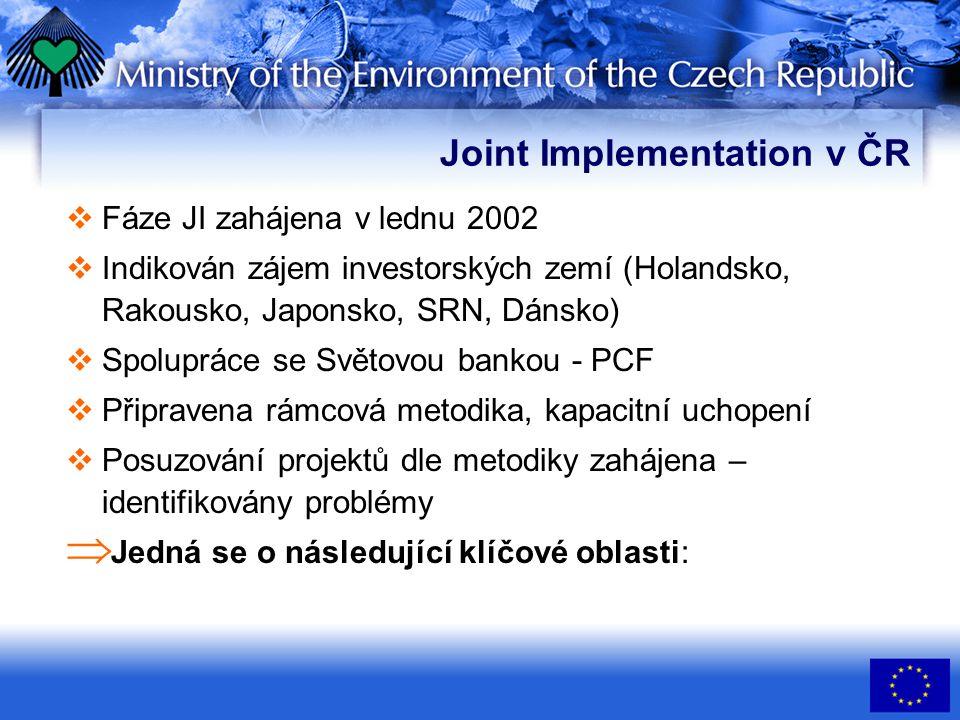Joint Implementation v ČR  Fáze JI zahájena v lednu 2002  Indikován zájem investorských zemí (Holandsko, Rakousko, Japonsko, SRN, Dánsko)  Spolupráce se Světovou bankou - PCF  Připravena rámcová metodika, kapacitní uchopení  Posuzování projektů dle metodiky zahájena – identifikovány problémy  Jedná se o následující klíčové oblasti: