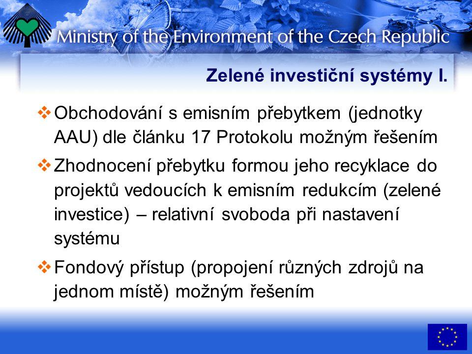 Zelené investiční systémy I.