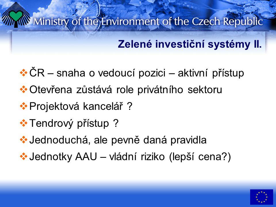 Zelené investiční systémy II.