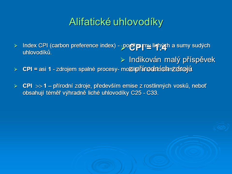 Alifatické uhlovodíky  Index CPI (carbon preference index) - podíl sumy lichých a sumy sudých uhlovodíků.  CPI = asi 1 - zdrojem spalné procesy- mob