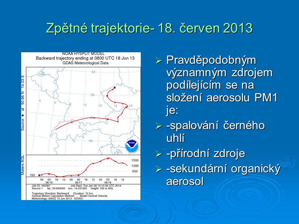 Zpětné trajektorie- 18. červen 2013  Pravděpodobným významným zdrojem podílejícím se na složení aerosolu PM1 je:  -spalování černého uhlí  -přírodn
