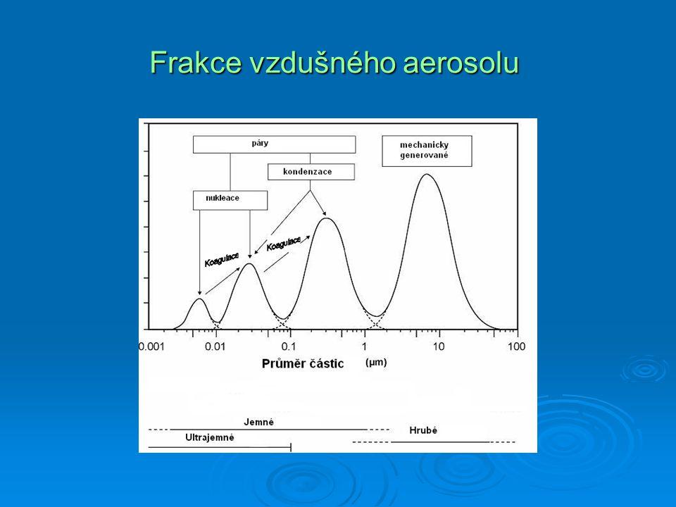 Alifatická frakce  UCM- unresolved complex mixture – nerozdělené organické látky, převážně izomery rozvětvených nasycených, nenasycených uhlovodíků a cykloparafinů   NA-resolved hydrocarbons – především nasycené nerozvětvené alifatické uhlovodíky (n-alkany)  Poměr UCM/NA je parametr pro indikaci původu organického aerosolu  spalování hnědého uhlí < 3,  doprava cca 5  UCM/NA = 3.8
