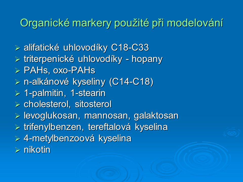 Organické markery použité při modelování  alifatické uhlovodíky C18-C33  triterpenické uhlovodíky - hopany  PAHs, oxo-PAHs  n-alkánové kyseliny (C