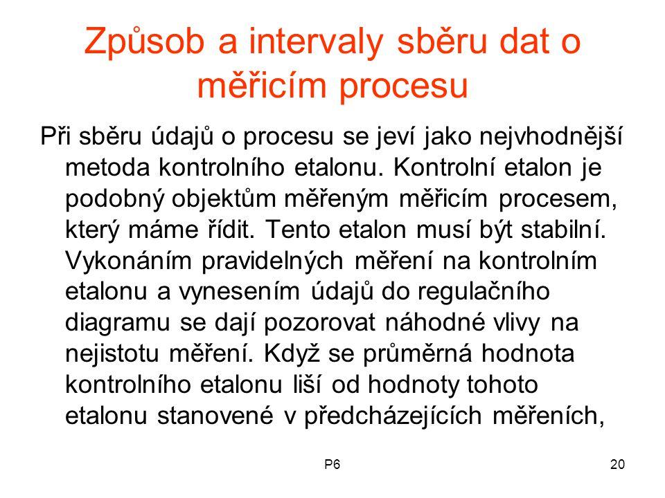 P620 Způsob a intervaly sběru dat o měřicím procesu Při sběru údajů o procesu se jeví jako nejvhodnější metoda kontrolního etalonu. Kontrolní etalon j