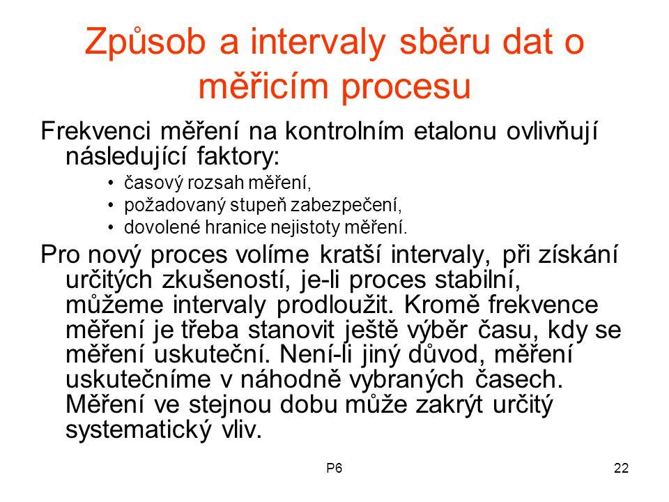 P622 Způsob a intervaly sběru dat o měřicím procesu Frekvenci měření na kontrolním etalonu ovlivňují následující faktory: časový rozsah měření, požado
