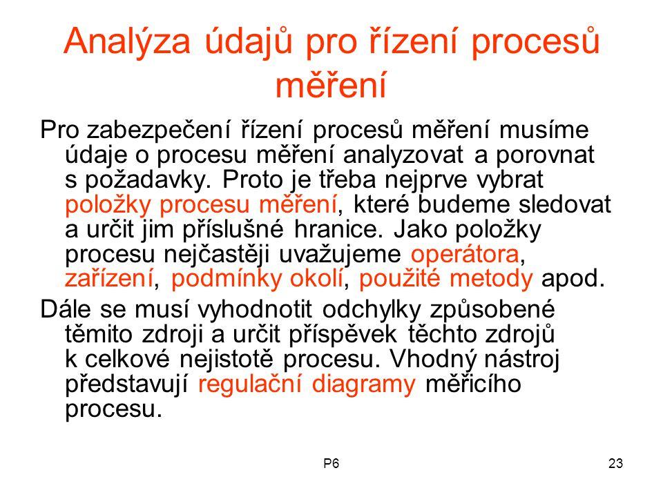P623 Analýza údajů pro řízení procesů měření Pro zabezpečení řízení procesů měření musíme údaje o procesu měření analyzovat a porovnat s požadavky. Pr