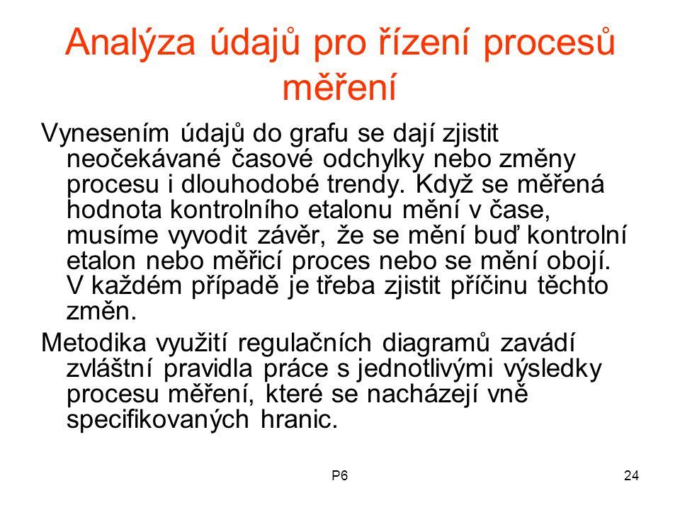 P624 Analýza údajů pro řízení procesů měření Vynesením údajů do grafu se dají zjistit neočekávané časové odchylky nebo změny procesu i dlouhodobé tren