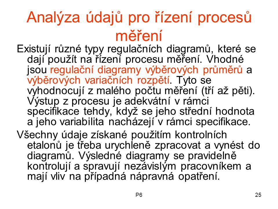P625 Analýza údajů pro řízení procesů měření Existují různé typy regulačních diagramů, které se dají použít na řízení procesu měření. Vhodné jsou regu