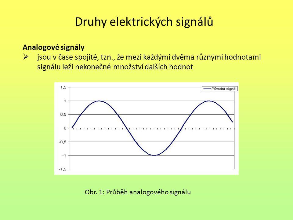 Druhy elektrických signálů Analogové signály  jsou v čase spojité, tzn., že mezi každými dvěma různými hodnotami signálu leží nekonečné množství dalších hodnot Obr.