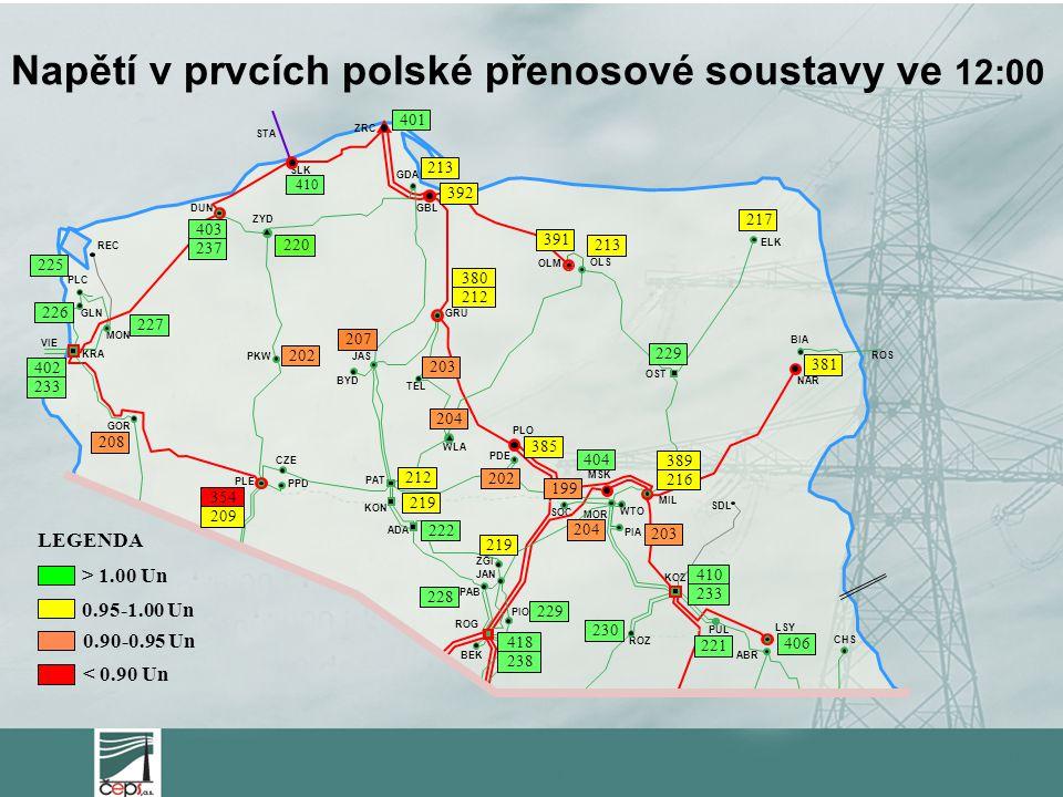 Napětí v prvcích polské přenosové soustavy ve 12:00 REC MON VIE KRA GOR PLC GLN PLE CZE PPD BEK PIO PAB JAN ZGI ADA KON PAT PDE WLA TEL BYD JASPKW ZYD