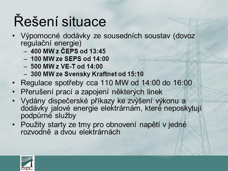 Řešení situace Výpomocné dodávky ze sousedních soustav (dovoz regulační energie) –400 MW z ČEPS od 13:45 –100 MW ze SEPS od 14:00 –500 MW z VE-T od 14