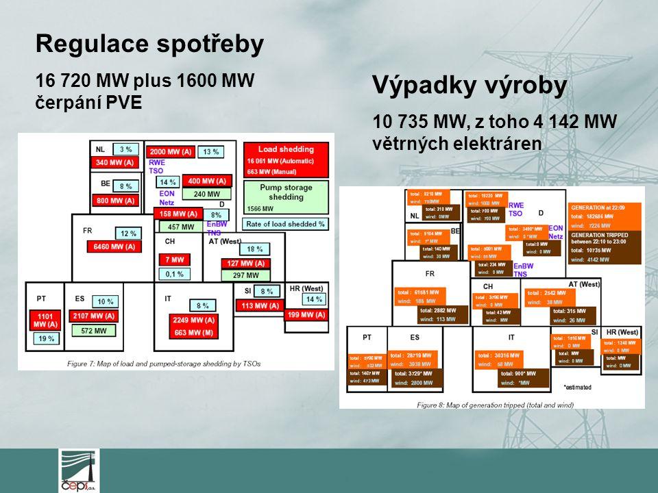 Regulace spotřeby 16 720 MW plus 1600 MW čerpání PVE Výpadky výroby 10 735 MW, z toho 4 142 MW větrných elektráren