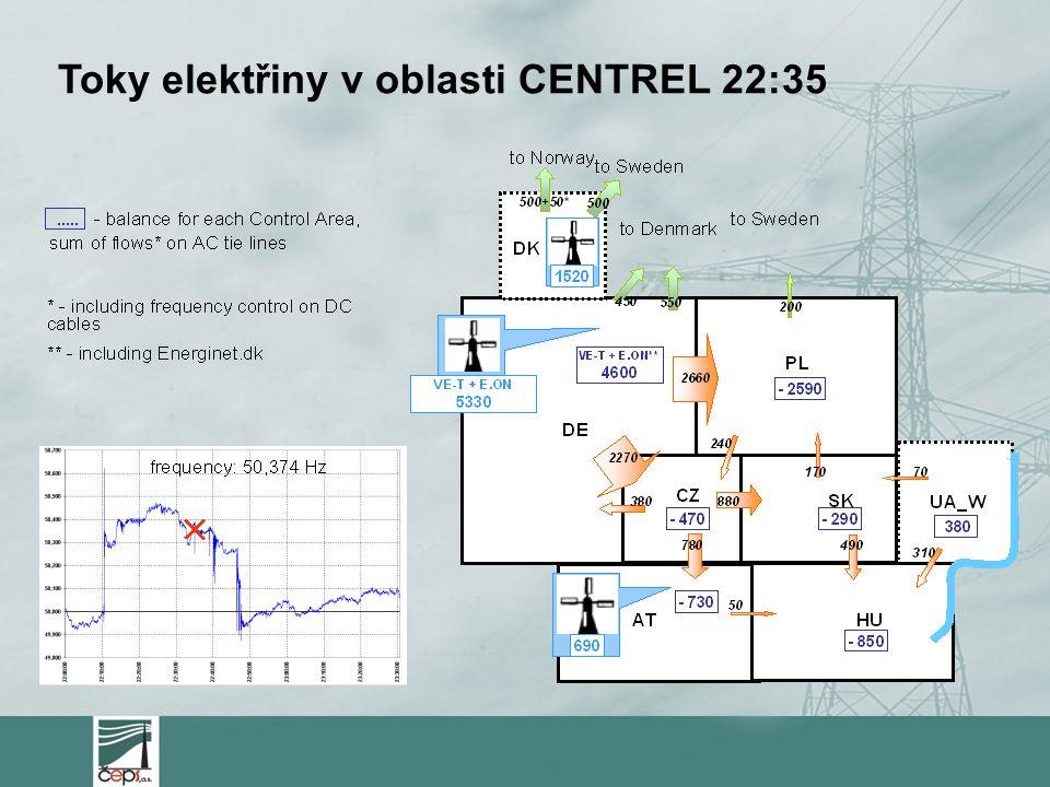 Toky elektřiny v oblasti CENTREL 22:35
