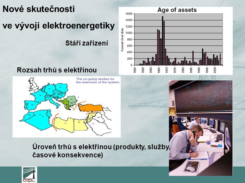 Nové skutečnosti ve vývoji elektroenergetiky Stáří zařízení Rozsah trhů s elektřinou Úroveň trhů s elektřinou (produkty, služby, časové konsekvence)