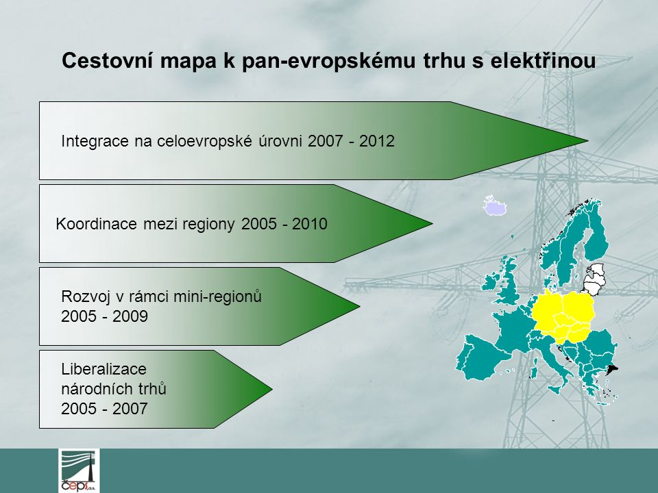 Cestovní mapa k pan-evropskému trhu s elektřinou Integrace na celoevropské úrovni 2007 - 2012 Koordinace mezi regiony 2005 - 2010 Rozvoj v rámci mini-
