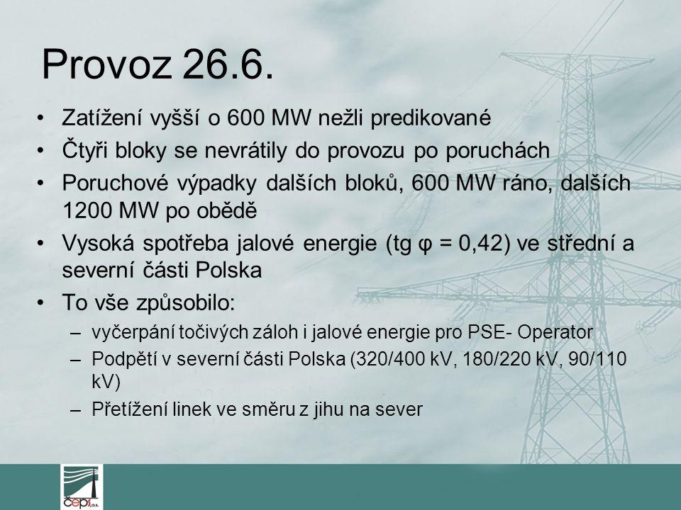 Provoz 26.6. Zatížení vyšší o 600 MW nežli predikované Čtyři bloky se nevrátily do provozu po poruchách Poruchové výpadky dalších bloků, 600 MW ráno,