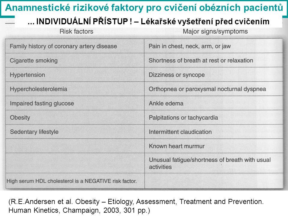 (R.E.Andersen et al. Obesity – Etiology, Assessment, Treatment and Prevention. Human Kinetics, Champaign, 2003, 301 pp.) Anamnestické rizikové faktory