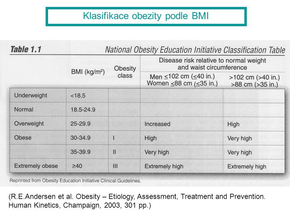 (R.E.Andersen et al. Obesity – Etiology, Assessment, Treatment and Prevention. Human Kinetics, Champaign, 2003, 301 pp.) Klasifikace obezity podle BMI