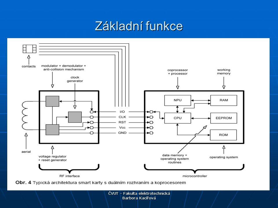 ČVUT - Fakulta elektrotechnická Barbora Kacířová Základní funkce
