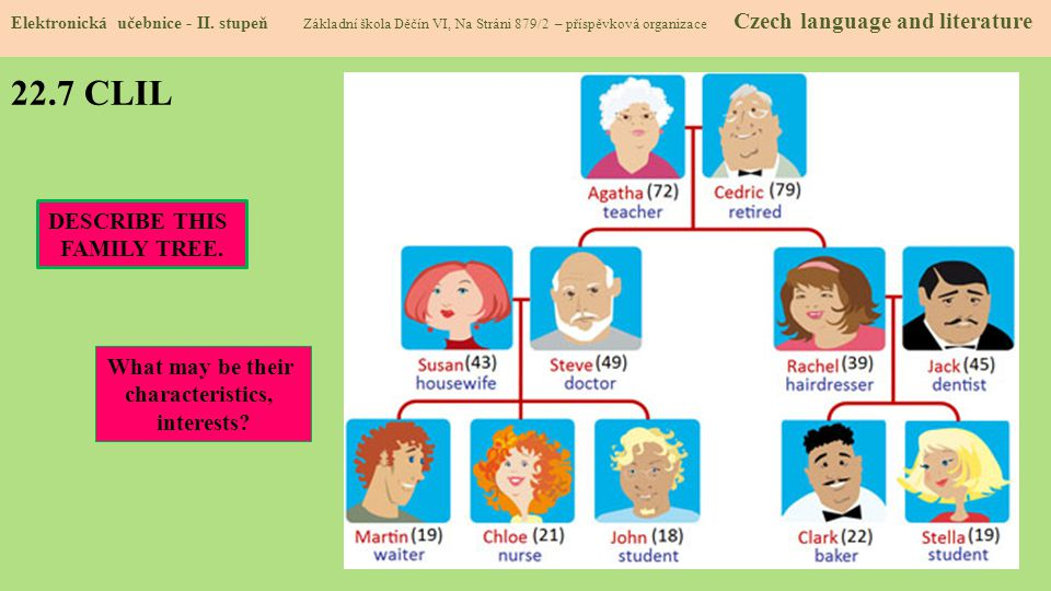 22.7 CLIL Elektronická učebnice - II. stupeň Základní škola Děčín VI, Na Stráni 879/2 – příspěvková organizace Czech language and literature DESCRIBE