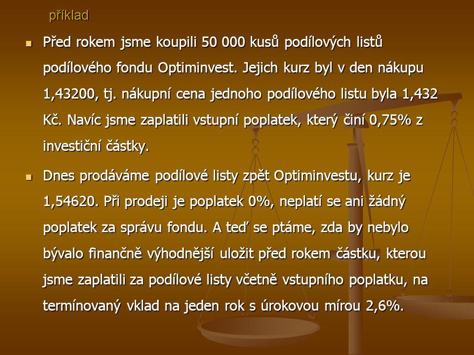 Před Před rokem jsme koupili 50 000 kusů podílových listů podílového fondu Optiminvest.