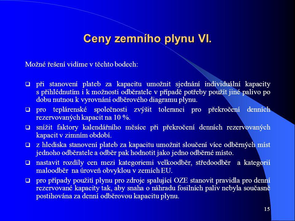 15 Ceny zemního plynu VI.