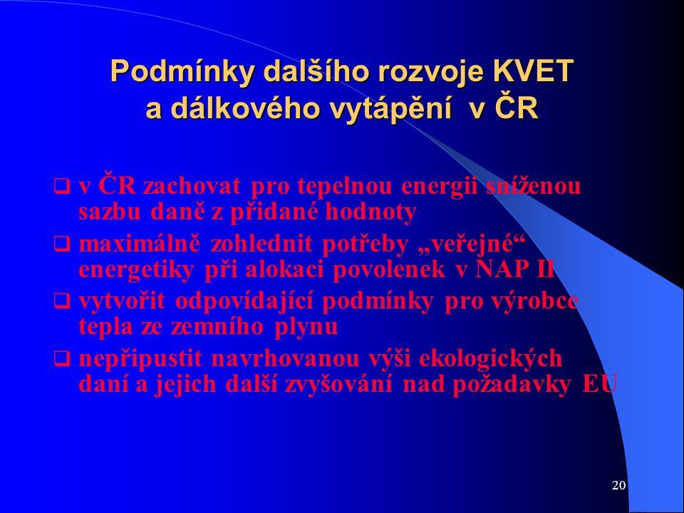 """20 Podmínky dalšího rozvoje KVET a dálkového vytápění v ČR  v ČR zachovat pro tepelnou energii sníženou sazbu daně z přidané hodnoty  maximálně zohlednit potřeby """"veřejné energetiky při alokaci povolenek v NAP II  vytvořit odpovídající podmínky pro výrobce tepla ze zemního plynu  nepřipustit navrhovanou výši ekologických daní a jejich další zvyšování nad požadavky EU"""