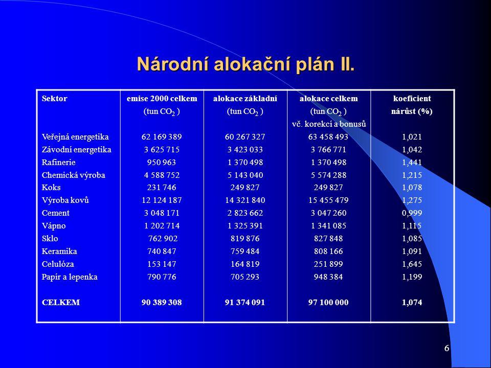 6 Národní alokační plán II.