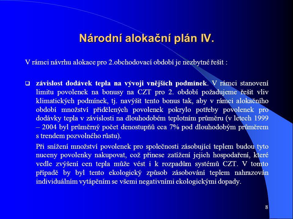 8 Národní alokační plán IV.