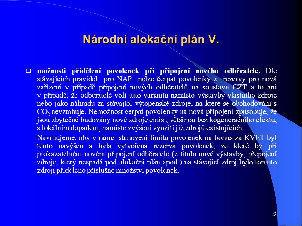 9 Národní alokační plán V. možnosti přidělení povolenek při připojení nového odběratele.
