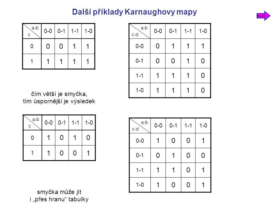 """K-mapa: příklady Další příklady Karnaughovy mapy a-b c 0-00-11-11-0 0 1 00 1 1 11 1 1 čím větší je smyčka, tím úspornější je výsledek a-b c 0-00-11-11-0 0 1 10 1 0 01 1 0 smyčka může jít i """"přes hranu tabulky a-b c-d 0-00-11-11-0 0-0 0111 0-1 0010 1-1 1110 1-0 1110 a-b c-d 0-00-11-11-0 0-0 1001 0-1 0100 1-1 1101 1-0 1001 konec"""