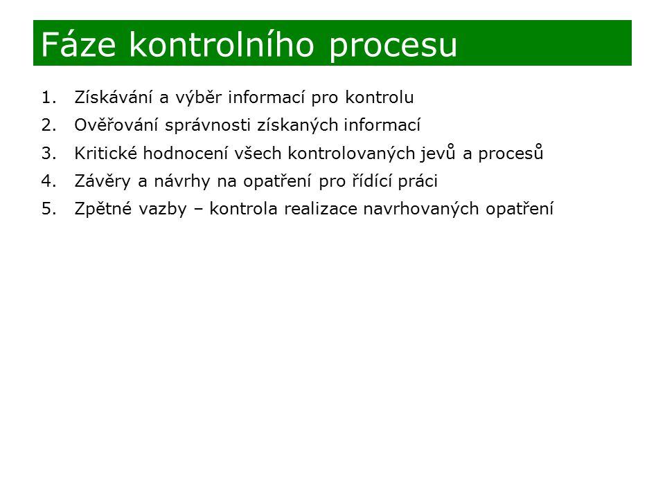 1.Získávání a výběr informací pro kontrolu 2.Ověřování správnosti získaných informací 3.Kritické hodnocení všech kontrolovaných jevů a procesů 4.Závěry a návrhy na opatření pro řídící práci 5.Zpětné vazby – kontrola realizace navrhovaných opatření Fáze kontrolního procesu