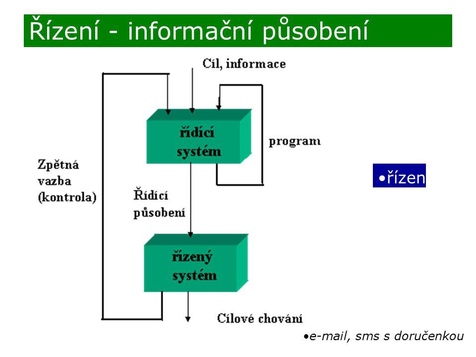 Řízení - informační působení řízení e-mail, sms s doručenkou