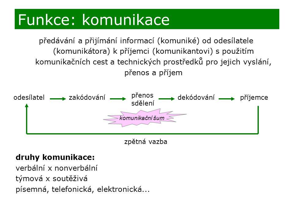 předávání a přijímání informací (komuniké) od odesílatele (komunikátora) k příjemci (komunikantovi) s použitím komunikačních cest a technických prostř
