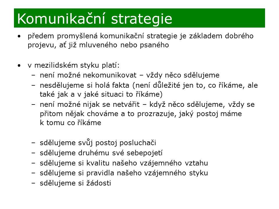 předem promyšlená komunikační strategie je základem dobrého projevu, ať již mluveného nebo psaného v mezilidském styku platí: –není možné nekomunikova